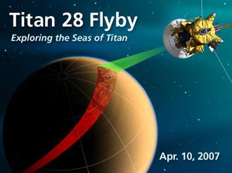 graphic showing Titan flyby for Apr. 10, 2007