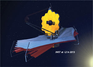 Artist's rendering of JWST at the L2 point