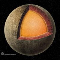 NASA  NASA Antenna Cuts    Mercury    to Core  Solves 30 Year
