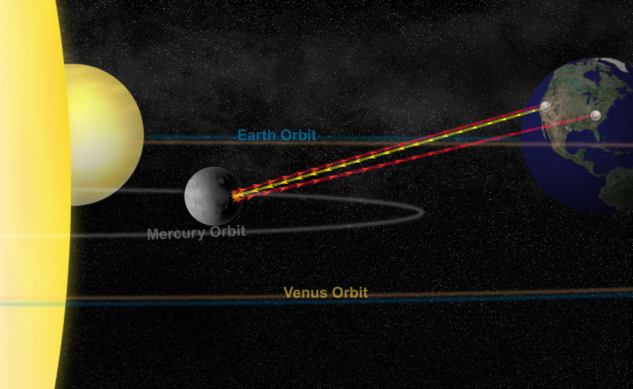 Image Of A Diagram Showing The Interior Earth Please Have Nasa Antenna Cuts Mercury To Core Solves 30 Year Mystery High Resolution Jpeg 911kb