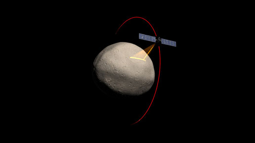 artist concept showing Dawn orbiting Vesta
