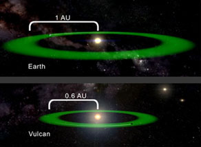 Artist's concept comparing Earth's habitable zone to that of 40 Eridani.