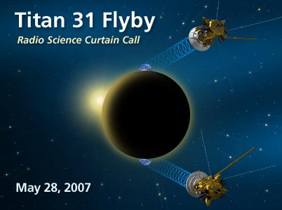 artist concept of May 24, 2007 Titan flyby
