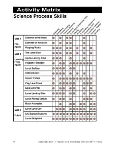 First page of the activity matrices of the Exploring the Moon Educator Guide