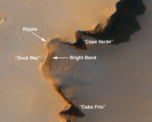 Site where Opportunity will roll down into Victoria Crater on Mars