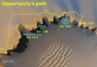 Opportunity's path at Victoria crater