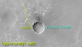 Opportunity path on Mars