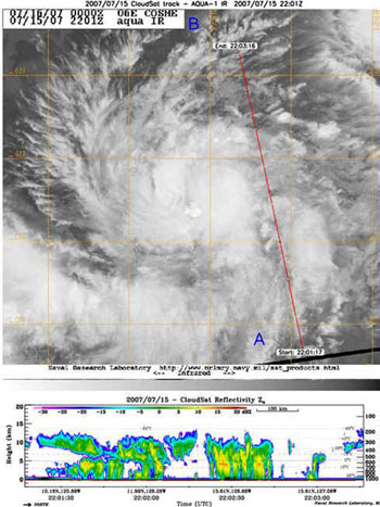 Image of Tropical Storm Cosme from MODIS and CloudSat.