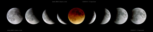Image sequence showing the progression of a lunar eclipse.