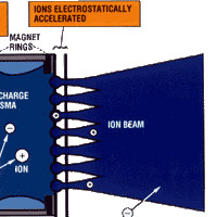 diagram of ion engine