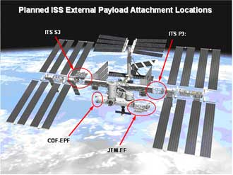 Earth and Space Science Accommodations on ISS | NASA