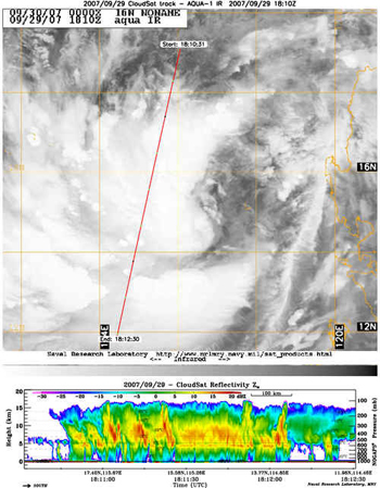 CloudSat image of Typhoon Lekima