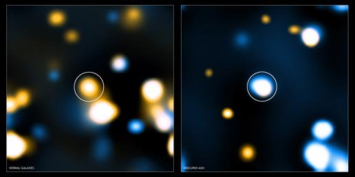 Distant galaxies detected with the Spitzer Space Telescope