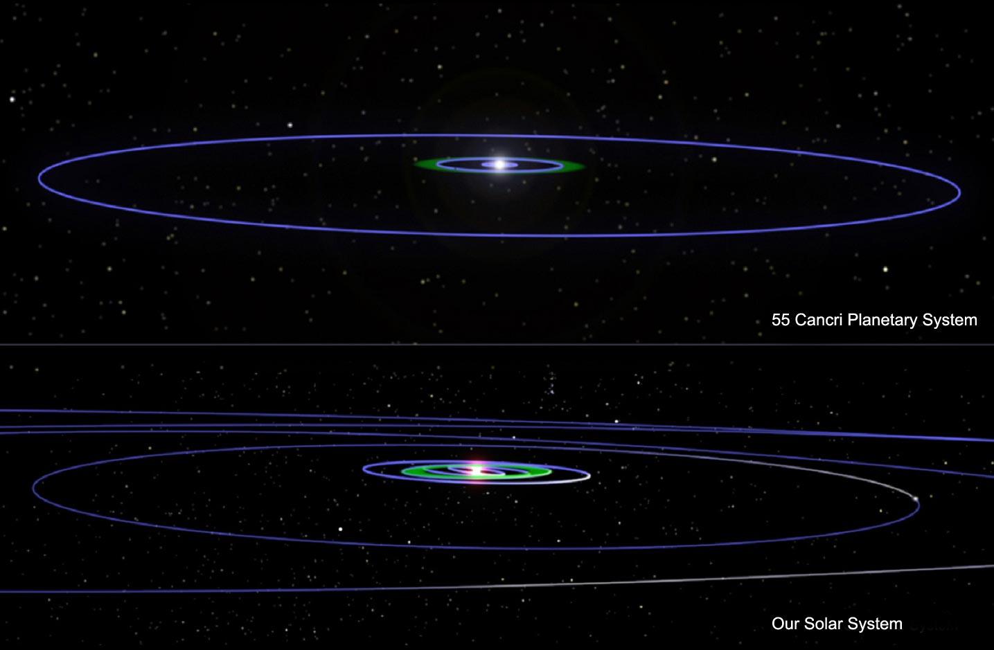 solar system or solar system - photo #47