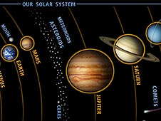 Image of five planets and other heavenly bodies in the solar system