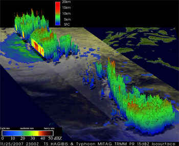 Visualization of storms Hagibis and Mitag