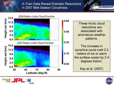 Slide for Cloudsat AGU 2007 conference