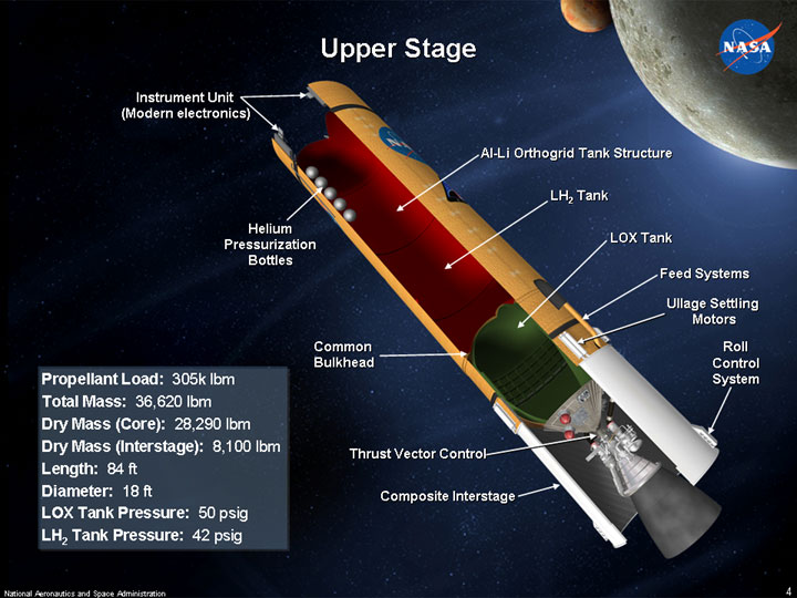 205918main_Upper_Stage_720x540.jpg