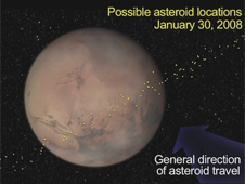 artist concept of the possible locations of asteroid 2007 WD5 on January 30, 2008