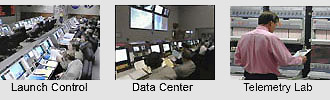 Launch Control, Data Center, Telemetry Lab