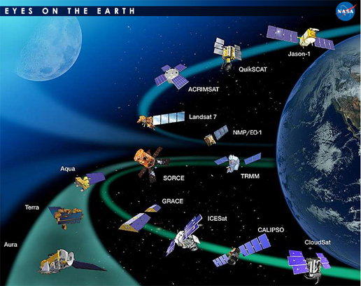 artist concept of NASA missions around Earth