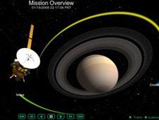 screen from Cassini interactive