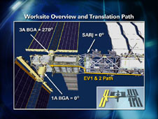 Worksite Overview and Translation Path