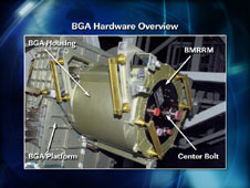 BGA Hardware Overview