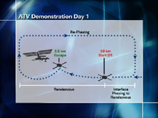 ATV Demonstration Day 1