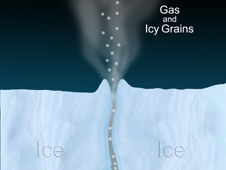 This graphic shows how the ice particles and water vapor observed spewing from geysers on Saturn's moon Enceladus.