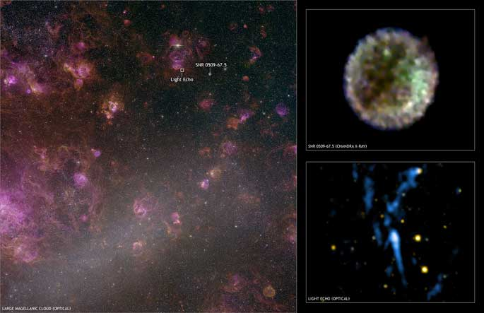 Composite image of a powerful supernova explosion in the Large Magellanic Cloud