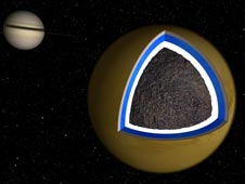 graphic depicts a cross-section of Titan
