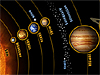 A view of our solar system showing the five planets closest to the sun