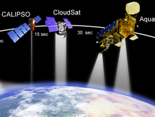 Artist concept of orbiting satellites
