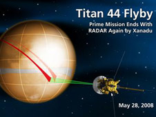 artist concept of Titan flyby