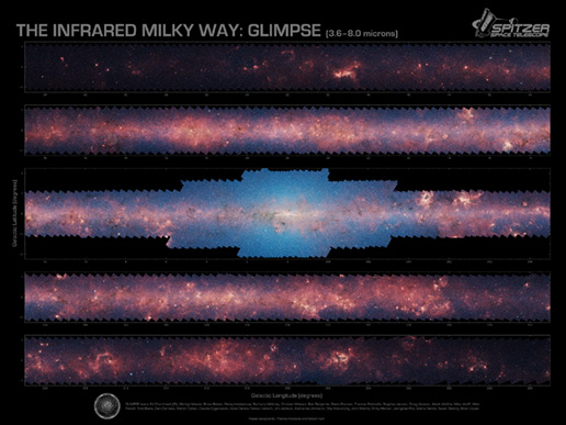 Inner Milky Way Raging With Star Formation