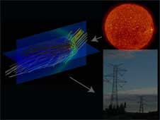 Solar activity, the source of all space weather, affects Earth's magnetosphere and upper atmosphere. During a space storm, high-power transmission lines are at risk for damage and power outages.