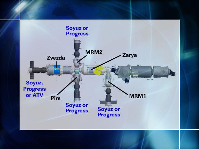 la Russie ajoutera 3 modules à son segment avant 2011 - Page 4 257568main_6_MRM