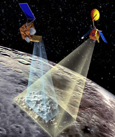 LRO and Chandrayaan-1 collection strips of data over the Lunar Poles.