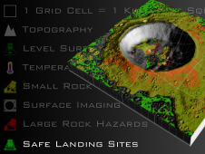 Artist concept of lunar crater with safe landing sites highlighted