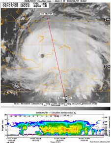 Sideways CloudSat view of Hurricane Ike
