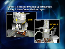 Space Telescope Imaging Spectrograph and Bay 8 New Outer Blanket Layer