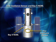 Fine Guidance Sensor and Bay 5 NOBL