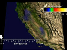 Carbon monoxide levels in California