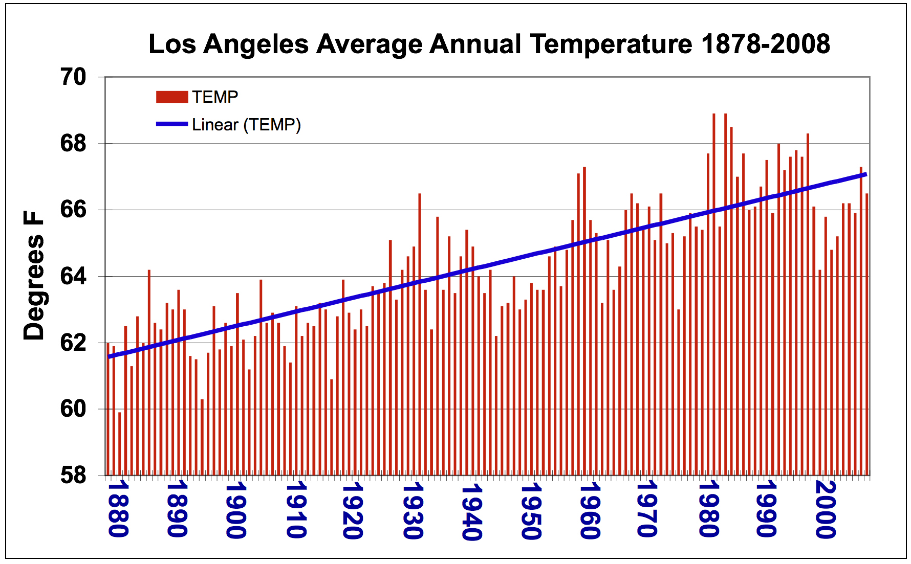 NASA - Cool Summer, Warm Future: Extreme Heat Days Increase for ...