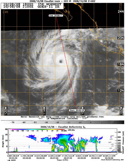 NASA - Hurricane Season 2008: Norbert (Eastern Pacific Ocean)