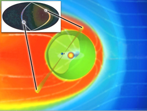 Diagram of the heliosphere