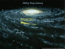 Artist's rendering of Kepler's target region in the Milky Way. Credit: Jon Lomberg
