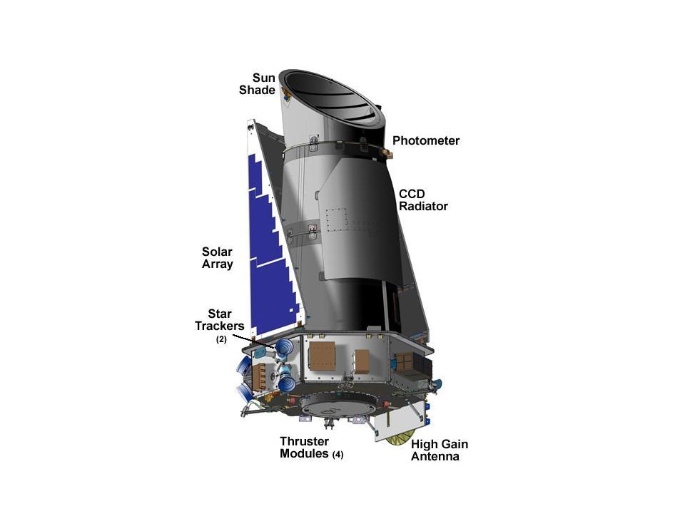 NASA - Kepler Spacecraft