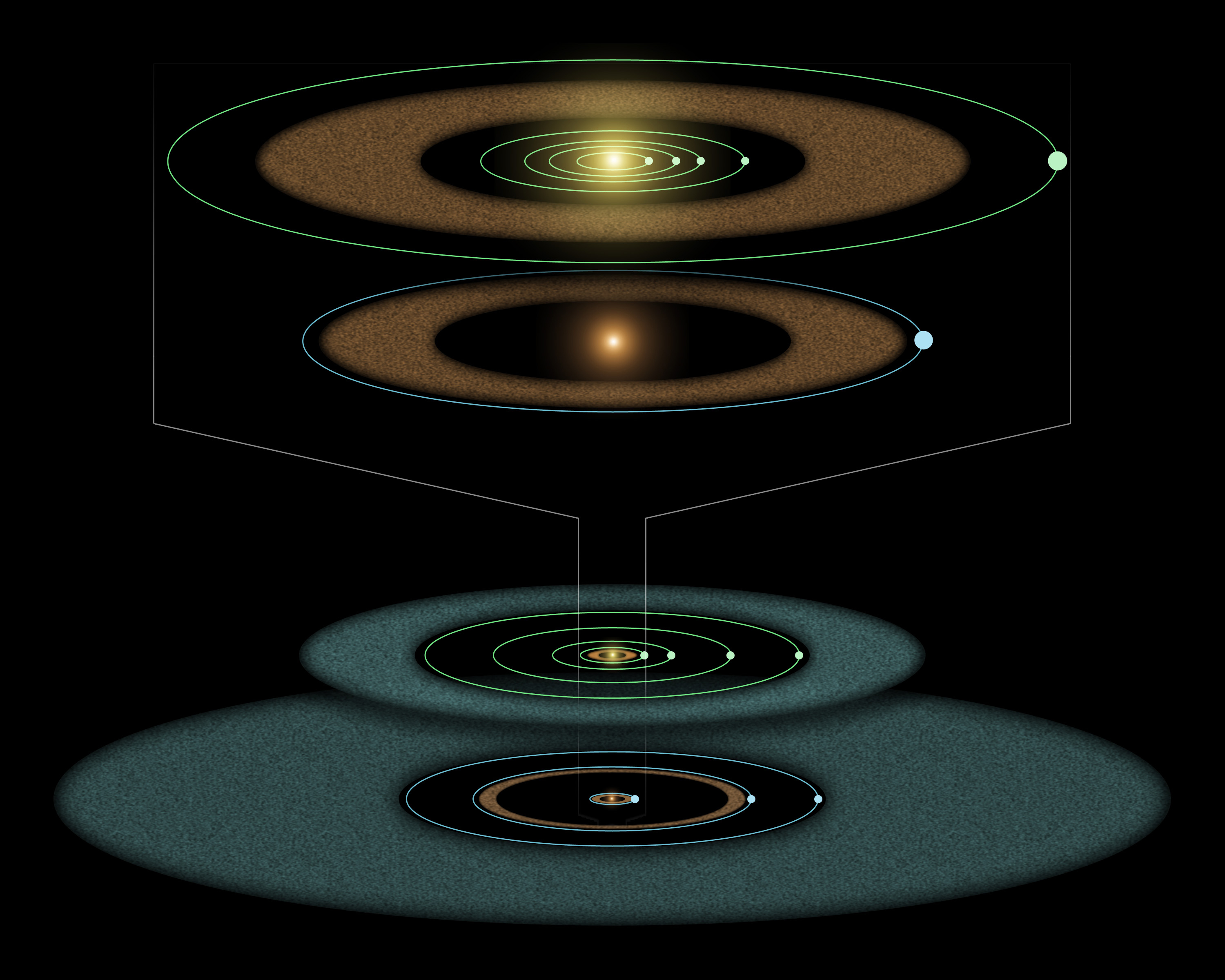 Nasa Young Solar System In The Making Diagram Full Resolution Unlabelled 17mb